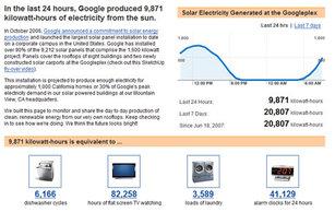 Google_solar_page
